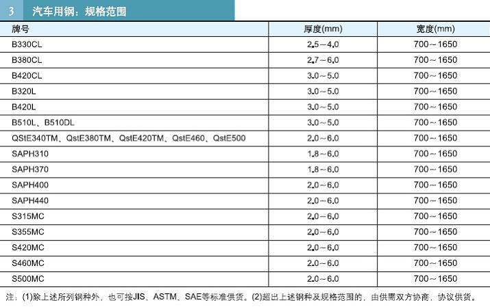 steel plate grade (2)